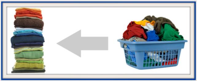 donde alquilar lavadoras en lima (miraflores y otros distritos)
